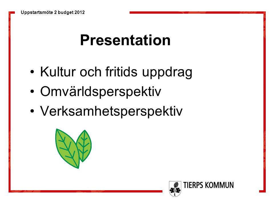 Uppstartsmöte 2 budget 2012 Kultur och fritids uppdrag Omvärldsperspektiv Verksamhetsperspektiv Presentation