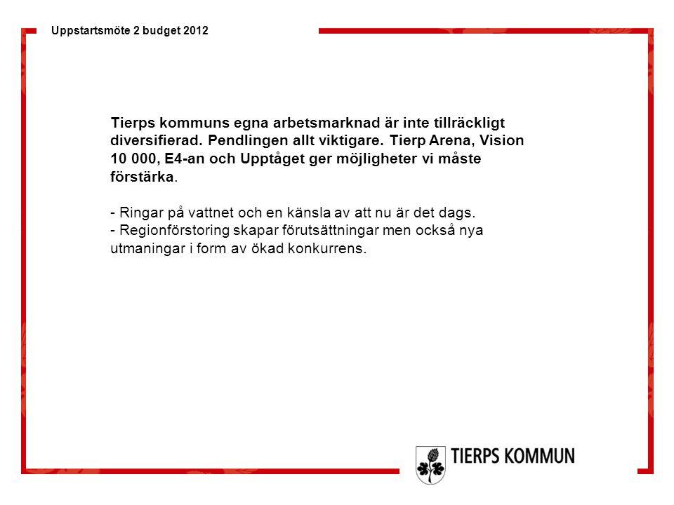 Uppstartsmöte 2 budget 2012 Rekrytering personal Pensionsavgångarna ökar snabbt de närmaste åren Attraktivitet – annat än bara lön Konkurrens om 80-talisterna Samverkan med andra kommuner – gemensamma nämnder för IT och Lön på väg till KS/KF för beslut