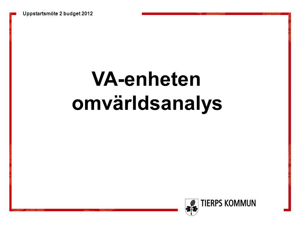Uppstartsmöte 2 budget 2012 VA-enheten omvärldsanalys