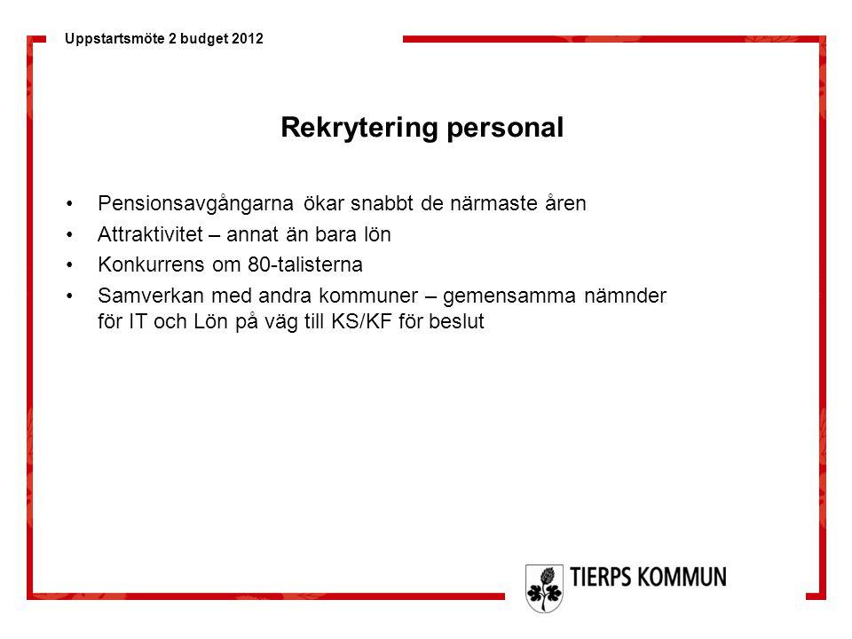 Uppstartsmöte 2 budget 2012 Ökad inflyttning Folkmängden i Tierps kommun ökade med 81 personer under år 2010, till 20 125 personer.