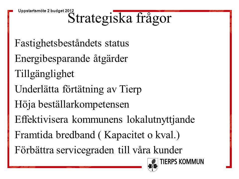 Uppstartsmöte 2 budget 2012 Strategiska frågor Fastighetsbeståndets status Energibesparande åtgärder Tillgänglighet Underlätta förtätning av Tierp Höj