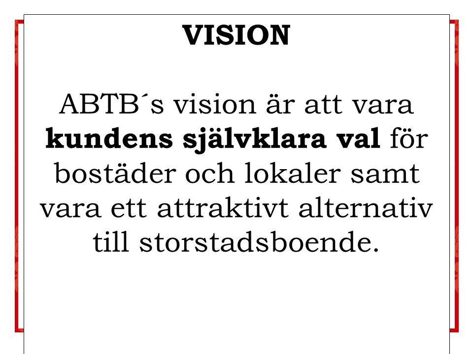 Uppstartsmöte 2 budget 2012 VISION ABTB´s vision är att vara kundens självklara val för bostäder och lokaler samt vara ett attraktivt alternativ till
