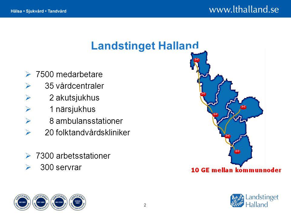 3 Organisationsschema för Landstinget Halland