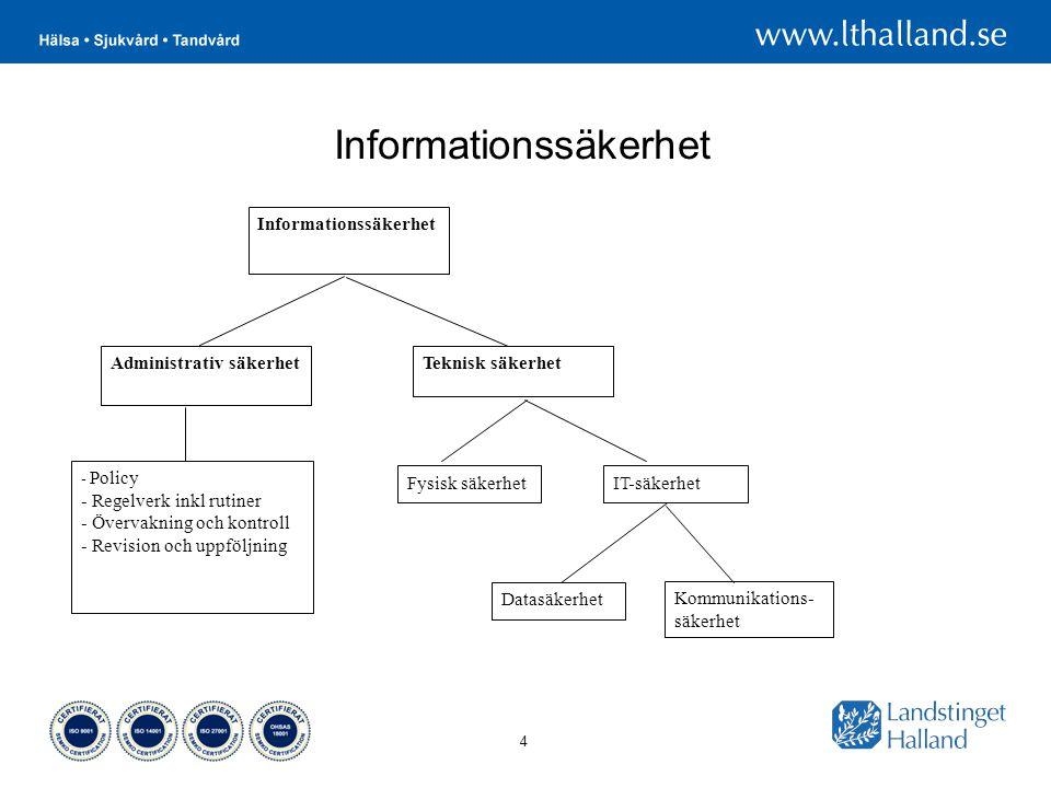 4 Informationssäkerhet Administrativ säkerhetTeknisk säkerhet - Policy - Regelverk inkl rutiner - Övervakning och kontroll - Revision och uppföljning Fysisk säkerhetIT-säkerhet Datasäkerhet Kommunikations- säkerhet