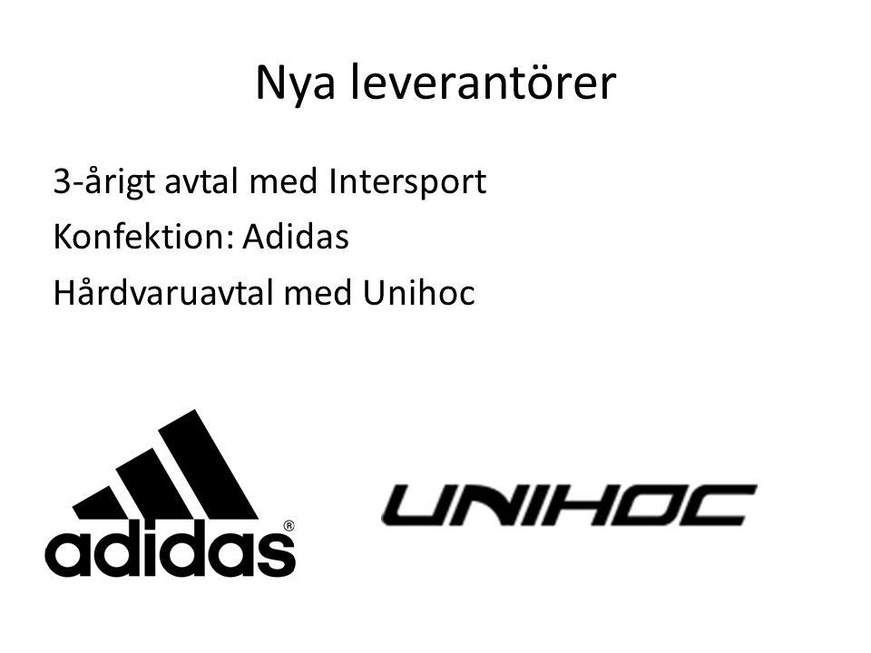 Nya leverantörer 3-årigt avtal med Intersport Konfektion: Adidas Hårdvaruavtal med Unihoc