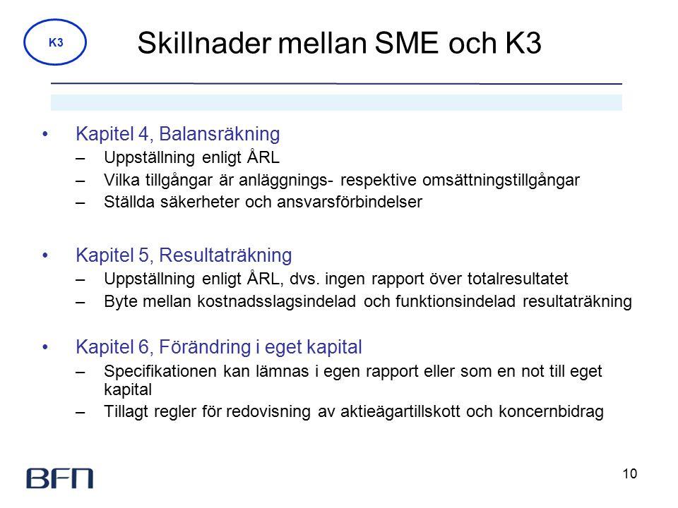 10 Skillnader mellan SME och K3 Kapitel 4, Balansräkning –Uppställning enligt ÅRL –Vilka tillgångar är anläggnings- respektive omsättningstillgångar –Ställda säkerheter och ansvarsförbindelser Kapitel 5, Resultaträkning –Uppställning enligt ÅRL, dvs.