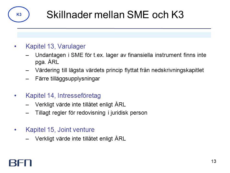 13 Skillnader mellan SME och K3 Kapitel 13, Varulager –Undantagen i SME för t.ex.