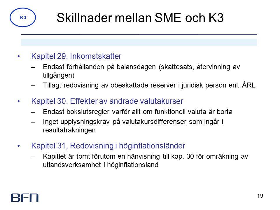 19 Skillnader mellan SME och K3 Kapitel 29, Inkomstskatter –Endast förhållanden på balansdagen (skattesats, återvinning av tillgången) –Tillagt redovisning av obeskattade reserver i juridisk person enl.