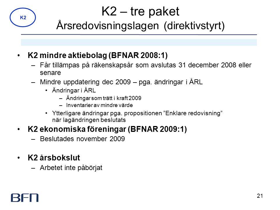 21 K2 – tre paket Årsredovisningslagen (direktivstyrt) K2 mindre aktiebolag (BFNAR 2008:1) –Får tillämpas på räkenskapsår som avslutas 31 december 2008 eller senare –Mindre uppdatering dec 2009 – pga.
