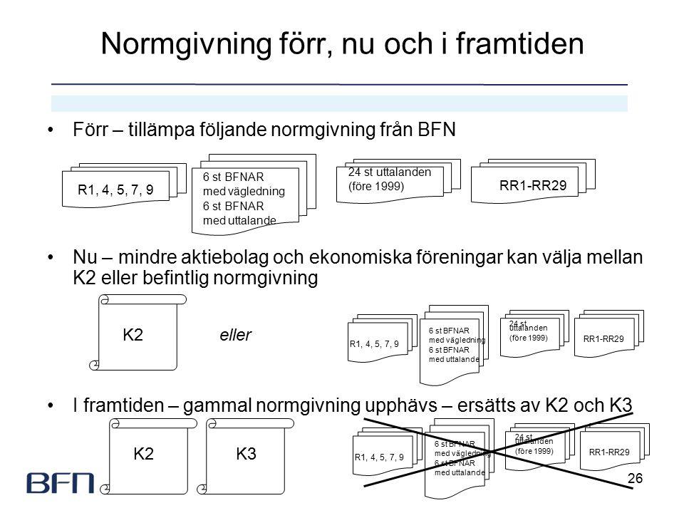 26 Förr – tillämpa följande normgivning från BFN Nu – mindre aktiebolag och ekonomiska föreningar kan välja mellan K2 eller befintlig normgivning I framtiden – gammal normgivning upphävs – ersätts av K2 och K3 Normgivning förr, nu och i framtiden R1, 4, 5, 7, 9 6 st BFNAR med vägledning 6 st BFNAR med uttalande RR1-RR29 24 st uttalanden (före 1999) R1, 4, 5, 7, 9 6 st BFNAR med vägledning 6 st BFNAR med uttalande RR1-RR29 24 st uttalanden (före 1999) K2 eller K2K3 R1, 4, 5, 7, 9 6 st BFNAR med vägledning 6 st BFNAR med uttalande RR1-RR29 24 st uttalanden (före 1999)
