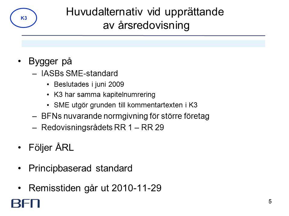 5 Huvudalternativ vid upprättande av årsredovisning Bygger på –IASBs SME-standard Beslutades i juni 2009 K3 har samma kapitelnumrering SME utgör grunden till kommentartexten i K3 –BFNs nuvarande normgivning för större företag –Redovisningsrådets RR 1 – RR 29 Följer ÅRL Principbaserad standard Remisstiden går ut 2010-11-29 K3