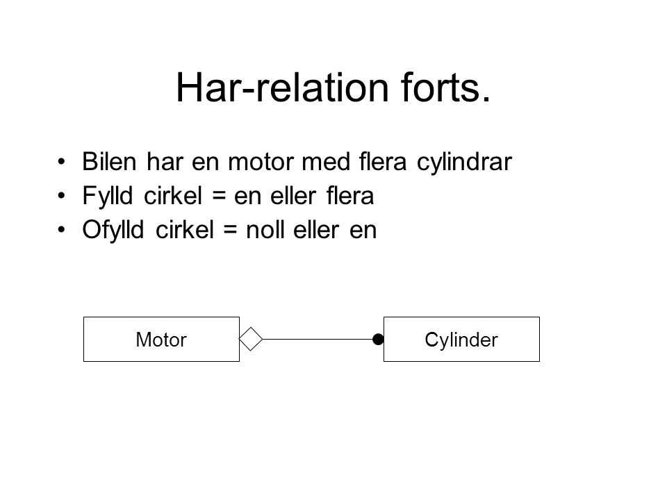 Har-relation forts.