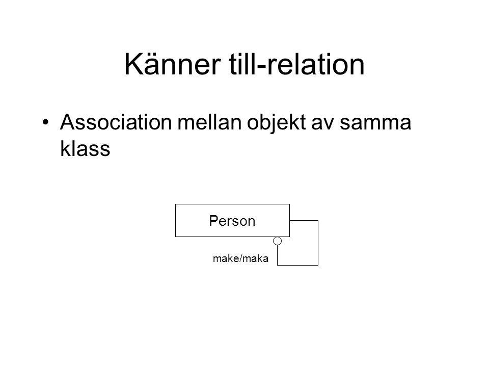 Känner till-relation Association mellan objekt av samma klass Person make/maka