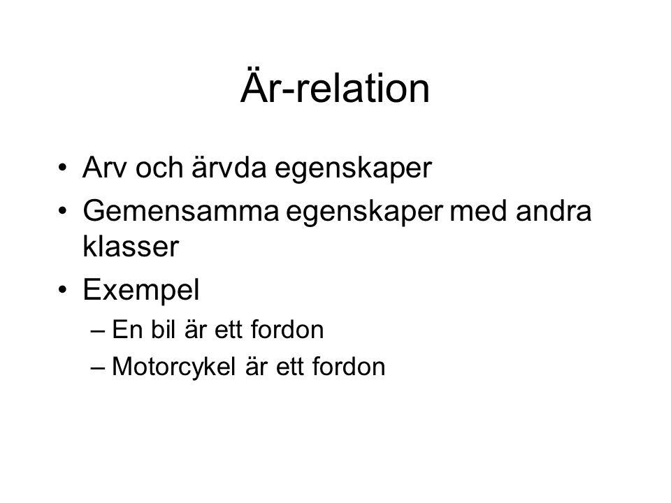 Är-relation Arv och ärvda egenskaper Gemensamma egenskaper med andra klasser Exempel –En bil är ett fordon –Motorcykel är ett fordon
