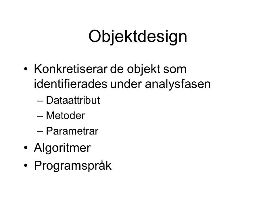 Objektdesign Konkretiserar de objekt som identifierades under analysfasen –Dataattribut –Metoder –Parametrar Algoritmer Programspråk