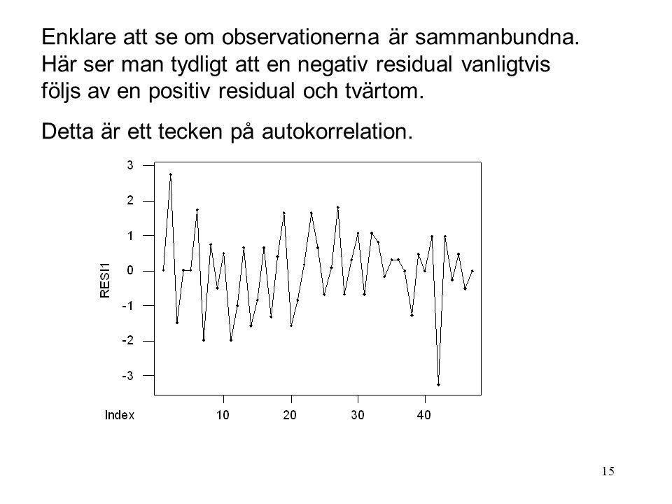 15 Enklare att se om observationerna är sammanbundna. Här ser man tydligt att en negativ residual vanligtvis följs av en positiv residual och tvärtom.