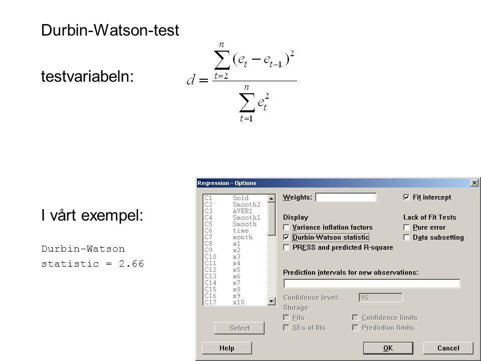 18 Durbin-Watson-test testvariabeln: I vårt exempel: Durbin-Watson statistic = 2.66