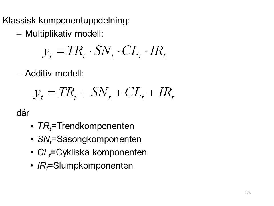 22 Klassisk komponentuppdelning: –Multiplikativ modell: –Additiv modell: där TR t =Trendkomponenten SN t =Säsongkomponenten CL t =Cykliska komponenten