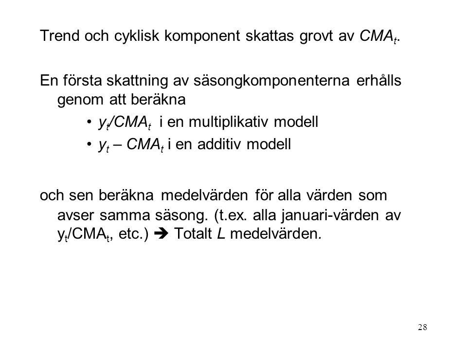 28 Trend och cyklisk komponent skattas grovt av CMA t. En första skattning av säsongkomponenterna erhålls genom att beräkna y t /CMA t i en multiplika
