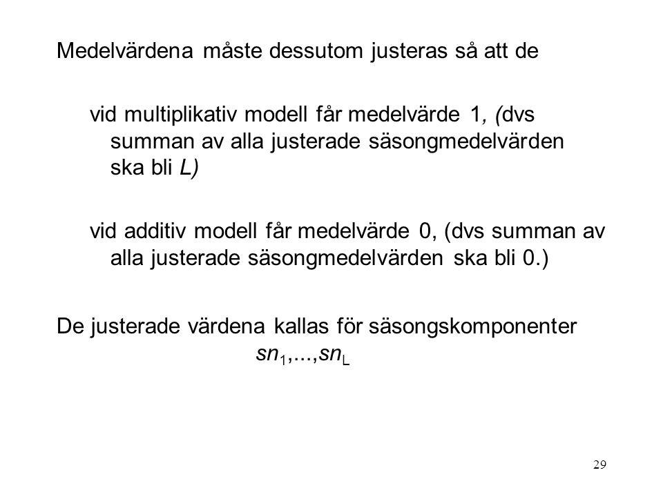 29 Medelvärdena måste dessutom justeras så att de vid multiplikativ modell får medelvärde 1, (dvs summan av alla justerade säsongmedelvärden ska bli L