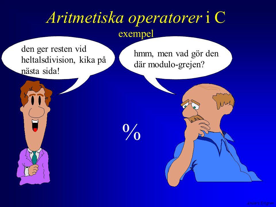 Anders Sjögren Aritmetiska operatorer i C exempel hmm, men vad gör den där modulo-grejen.