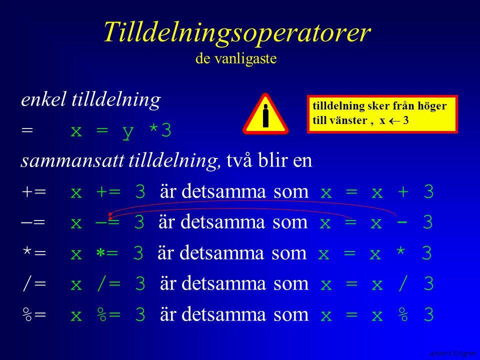 Anders Sjögren Tilldelningsoperatorer de vanligaste enkel tilldelning =x = y *3 sammansatt tilldelning, två blir en +=x += 3 är detsamma som x = x + 3  =x  = 3 är detsamma som x = x - 3 *=x  = 3 är detsamma som x = x * 3 /= x /= 3 är detsamma som x = x / 3 %=x %= 3 är detsamma som x = x % 3 tilldelning sker från höger till vänster, x 