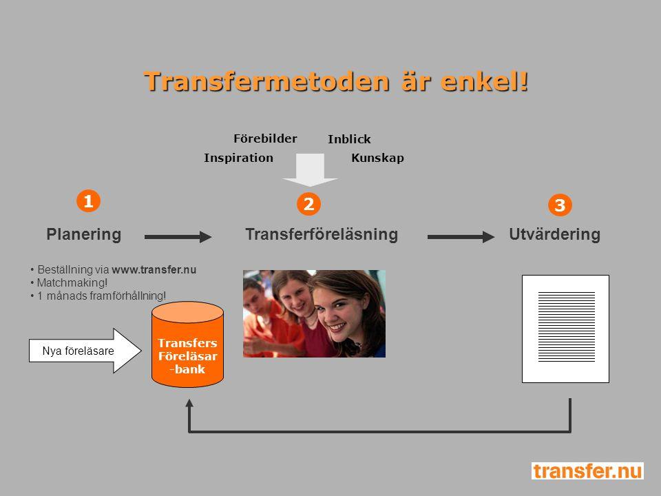 Transfermetoden är enkel! Planering Transferföreläsning Utvärdering Transfers Föreläsar -bank 1 2 3 Nya föreläsare Förebilder Inblick Inspiration Kuns
