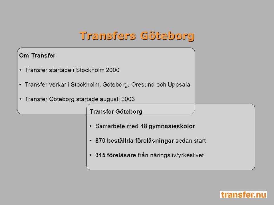 Transfers Göteborg Om Transfer Transfer startade i Stockholm 2000 Transfer verkar i Stockholm, Göteborg, Öresund och Uppsala Transfer Göteborg startad