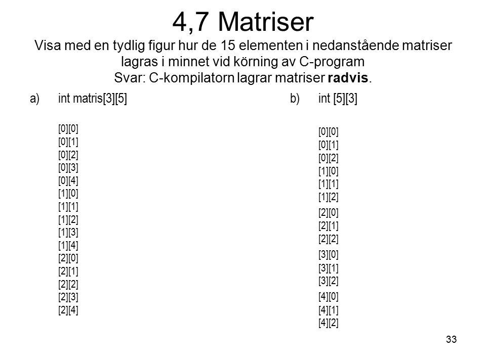 33 4,7 Matriser Visa med en tydlig figur hur de 15 elementen i nedanstående matriser lagras i minnet vid körning av C-program Svar: C-kompilatorn lagrar matriser radvis.