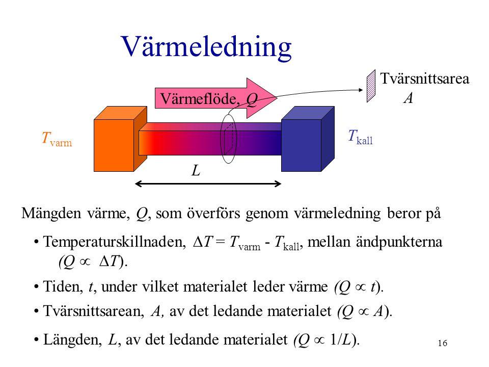16 Värmeledning Värmeflöde, Q L Tvärsnittsarea A Mängden värme, Q, som överförs genom värmeledning beror på Längden, L, av det ledande materialet (Q 