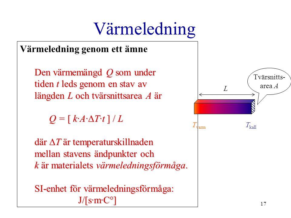 17 Värmeledning Värmeledning genom ett ämne Den värmemängd Q som under tiden t leds genom en stav av längden L och tvärsnittsarea A är Q = [ k·A·  T·