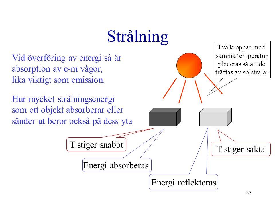 23 Strålning Vid överföring av energi så är absorption av e-m vågor, lika viktigt som emission. Hur mycket strålningsenergi som ett objekt absorberar