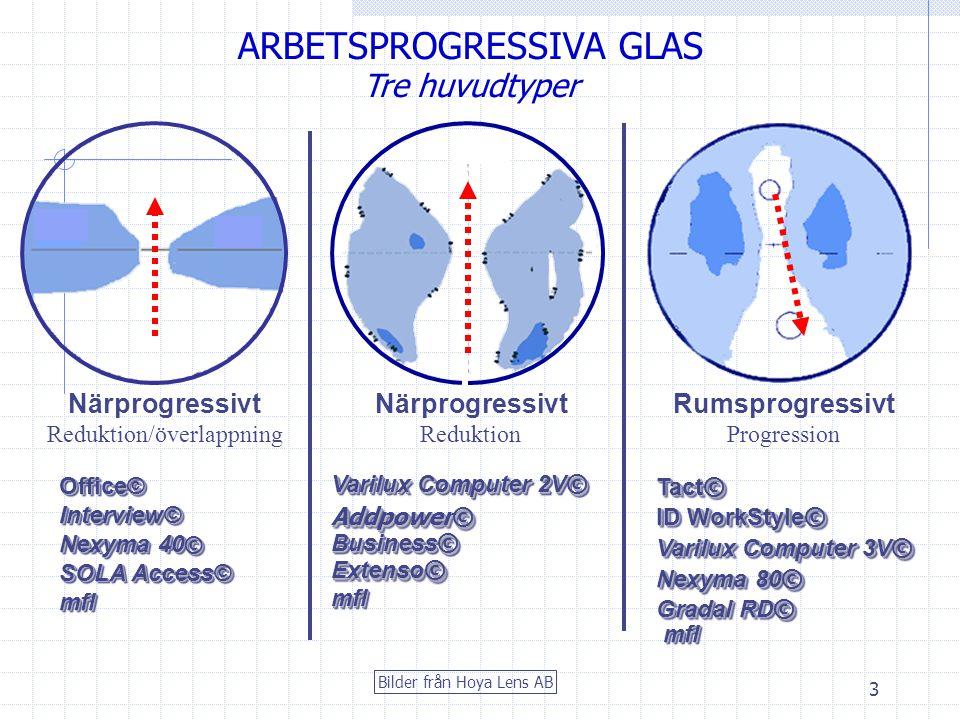3 ARBETSPROGRESSIVA GLAS Tre huvudtyper Tact © ID WorkStyle © Varilux Computer 3V © Nexyma 80 © Gradal RD © mfl mfl Tact © ID WorkStyle © Varilux Comp