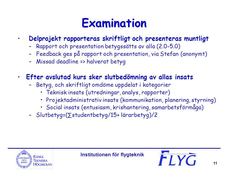 Institutionen för flygteknik 11 Examination Delprojekt rapporteras skriftligt och presenteras muntligt –Rapport och presentation betygssätts av alla (