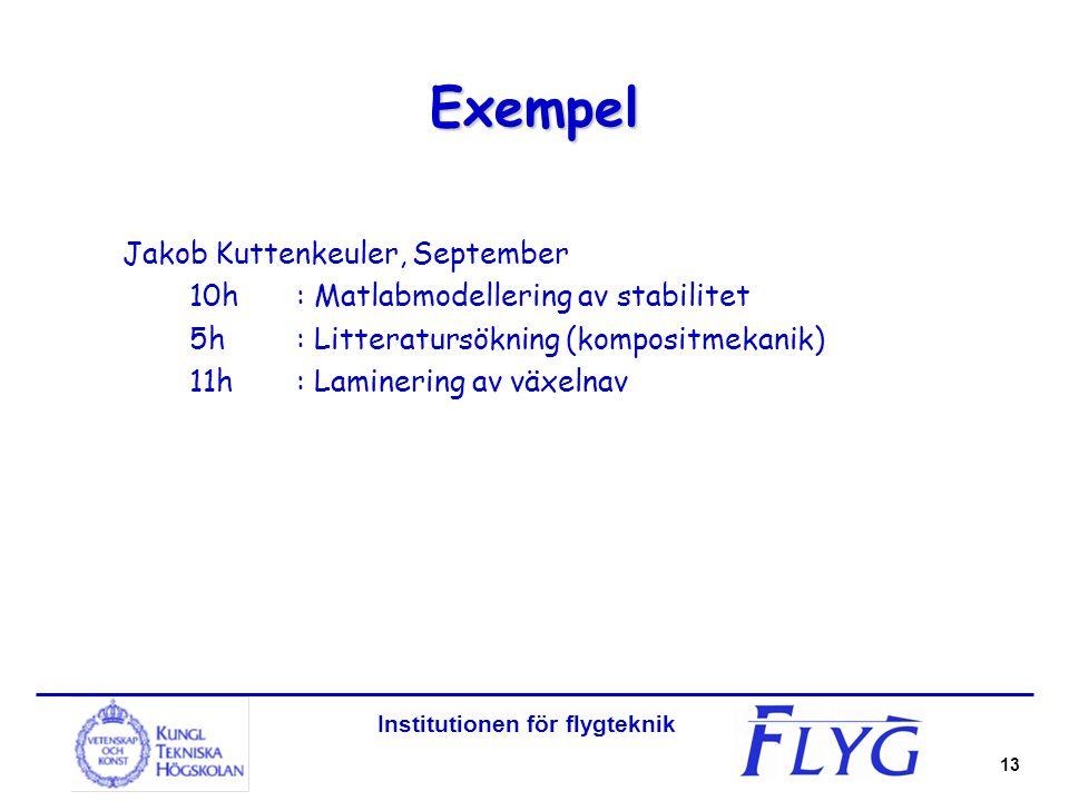 Institutionen för flygteknik 13 Exempel Jakob Kuttenkeuler, September 10h: Matlabmodellering av stabilitet 5h: Litteratursökning (kompositmekanik) 11h: Laminering av växelnav
