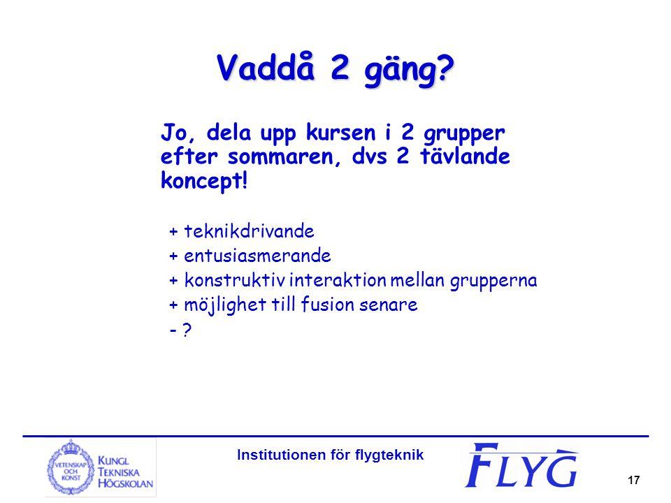 Institutionen för flygteknik 17 Vaddå 2 gäng? Jo, dela upp kursen i 2 grupper efter sommaren, dvs 2 tävlande koncept! + teknikdrivande + entusiasmeran