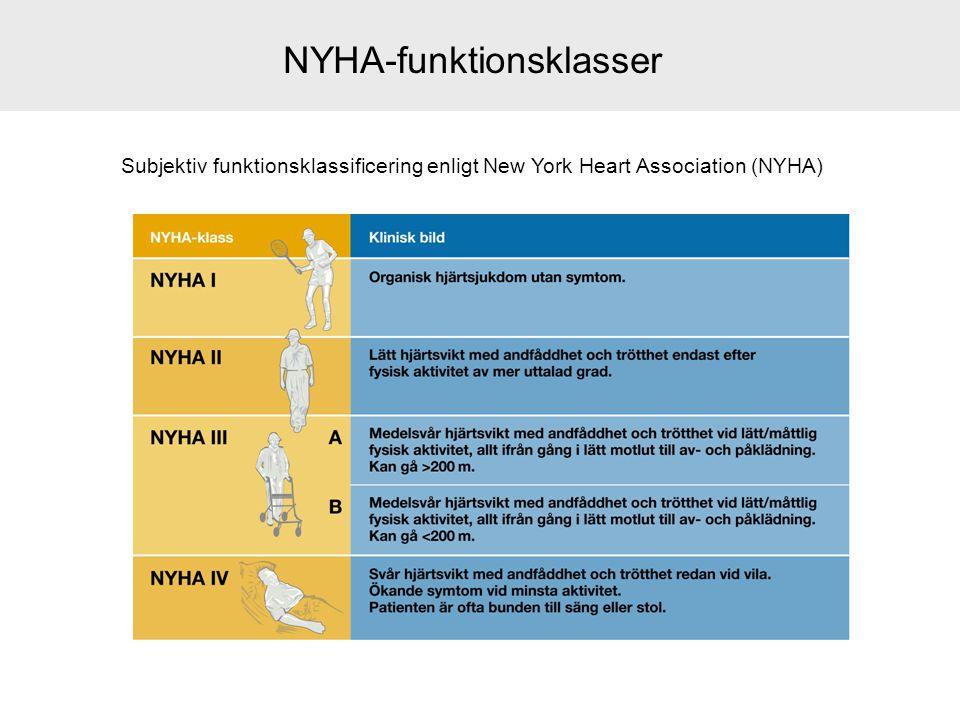 NYHA-funktionsklasser Subjektiv funktionsklassificering enligt New York Heart Association (NYHA)