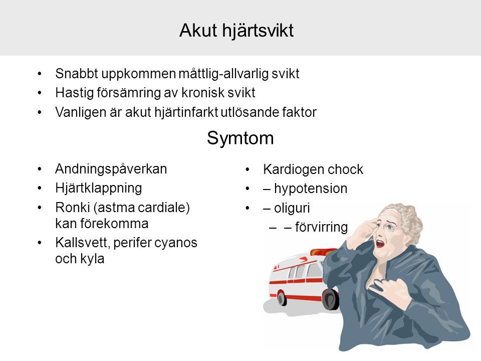 Akut hjärtsvikt Snabbt uppkommen måttlig-allvarlig svikt Hastig försämring av kronisk svikt Vanligen är akut hjärtinfarkt utlösande faktor Symtom Andn