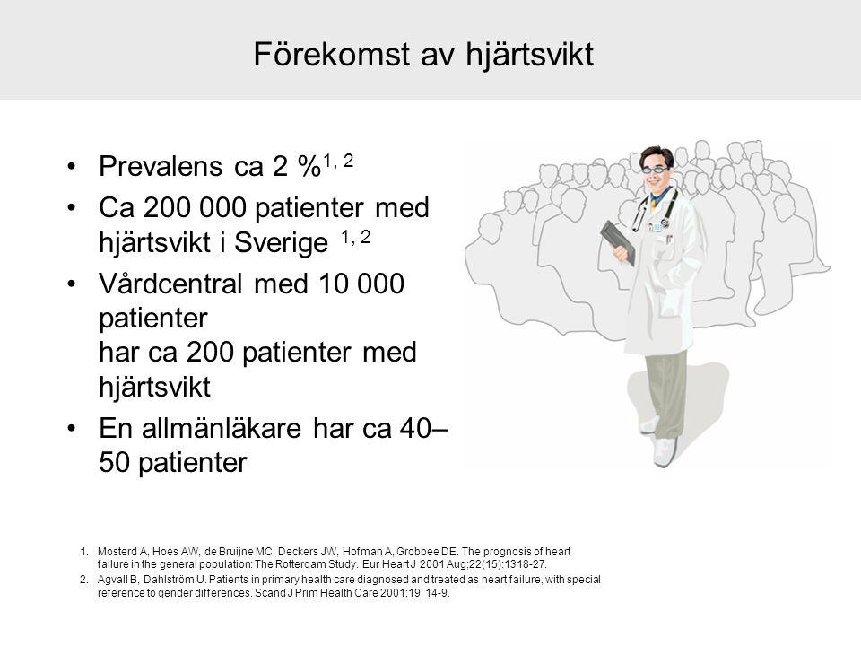 Förekomst av hjärtsvikt Prevalens ca 2 % 1, 2 Ca 200 000 patienter med hjärtsvikt i Sverige 1, 2 Vårdcentral med 10 000 patienter har ca 200 patienter