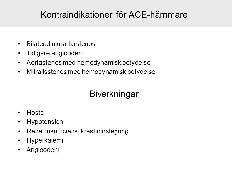 Kontraindikationer för ACE-hämmare Bilateral njurartärstenos Tidigare angioödem Aortastenos med hemodynamisk betydelse Mitralisstenos med hemodynamisk