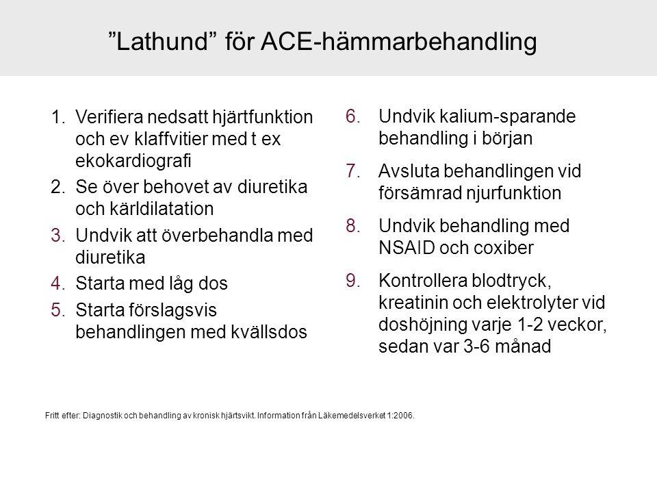"""""""Lathund"""" för ACE-hämmarbehandling 1.Verifiera nedsatt hjärtfunktion och ev klaffvitier med t ex ekokardiografi 2.Se över behovet av diuretika och kär"""