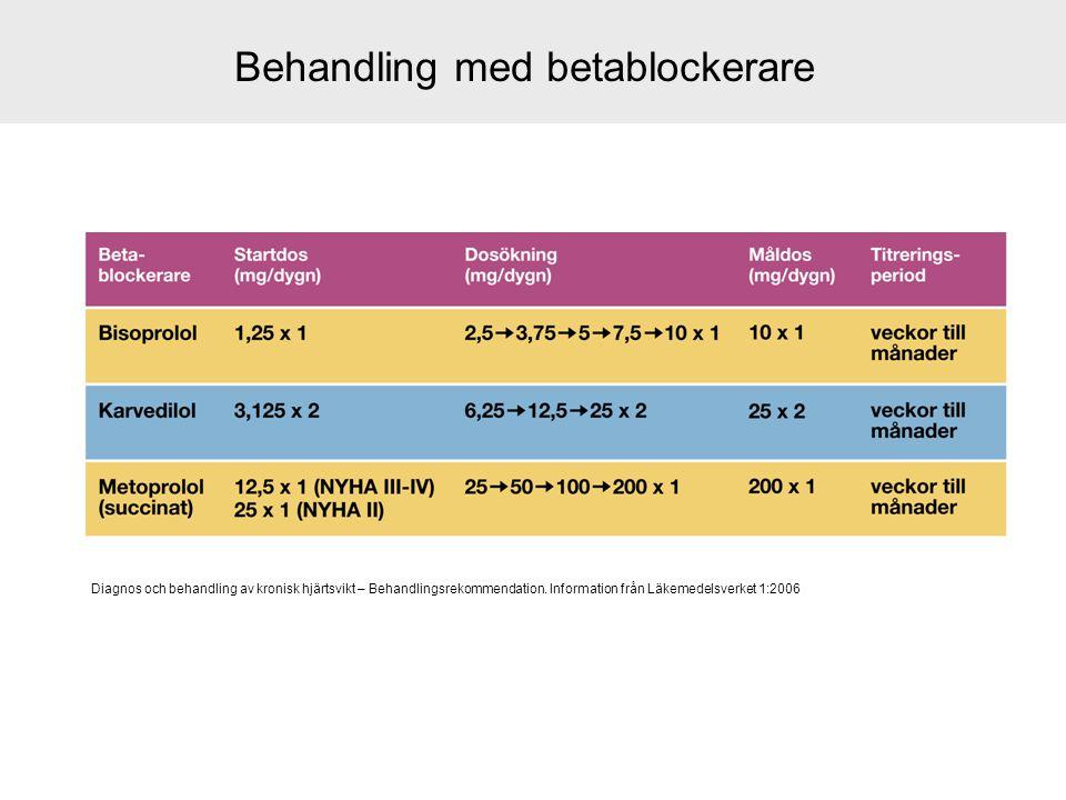 Behandling med betablockerare Diagnos och behandling av kronisk hjärtsvikt – Behandlingsrekommendation. Information från Läkemedelsverket 1:2006