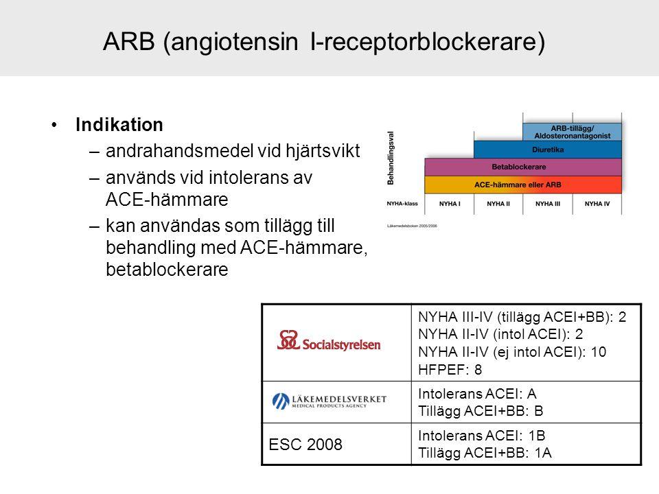 ARB (angiotensin I-receptorblockerare) Indikation –andrahandsmedel vid hjärtsvikt –används vid intolerans av ACE-hämmare –kan användas som tillägg til