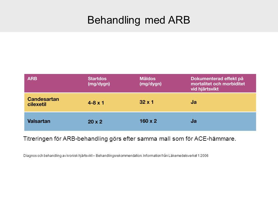 Behandling med ARB Diagnos och behandling av kronisk hjärtsvikt – Behandlingsrekommendation. Information från Läkemedelsverket 1:2006 Titreringen för