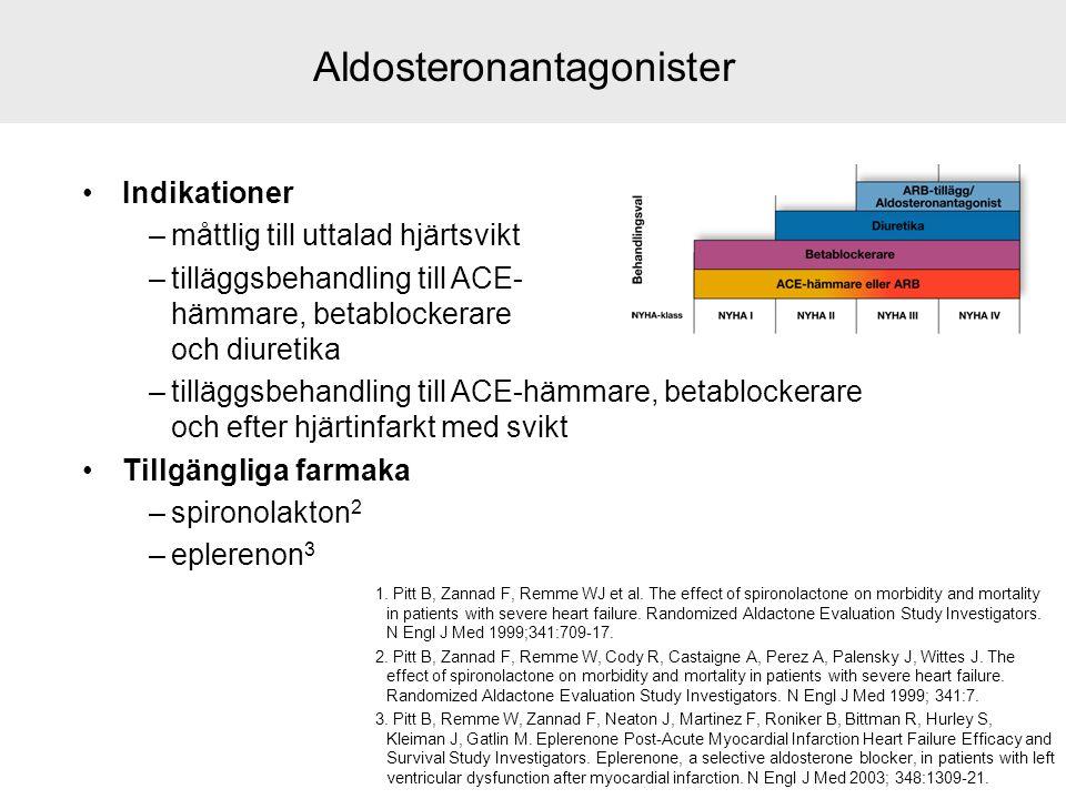 Aldosteronantagonister Indikationer –måttlig till uttalad hjärtsvikt –tilläggsbehandling till ACE- hämmare, betablockerare och diuretika –tilläggsbeha