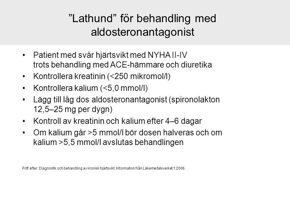 """""""Lathund"""" för behandling med aldosteronantagonist Patient med svår hjärtsvikt med NYHA II-IV trots behandling med ACE-hämmare och diuretika Kontroller"""