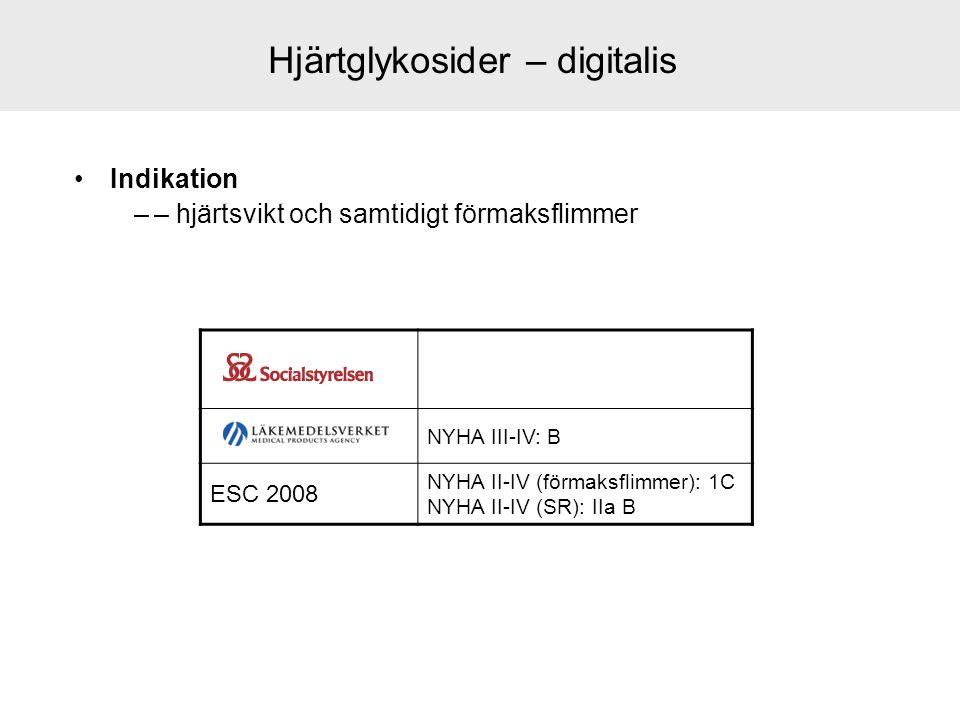 Hjärtglykosider – digitalis Indikation –– hjärtsvikt och samtidigt förmaksflimmer NYHA III-IV: B ESC 2008 NYHA II-IV (förmaksflimmer): 1C NYHA II-IV (