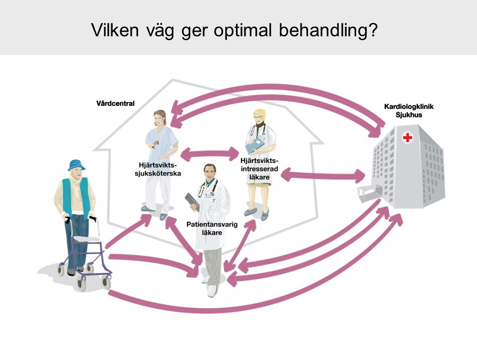 Vilken väg ger optimal behandling? 66