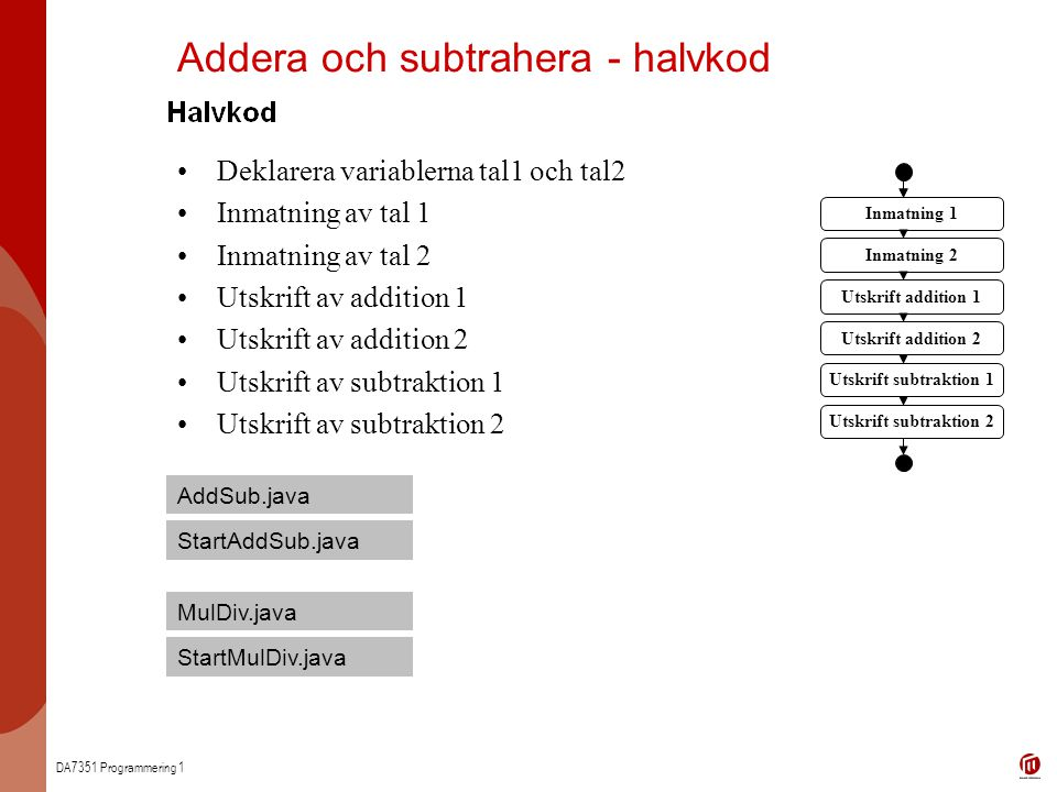 DA7351 Programmering 1 Addera och subtrahera - halvkod Deklarera variablerna tal1 och tal2 Inmatning av tal 1 Inmatning av tal 2 Utskrift av addition 1 Utskrift av addition 2 Utskrift av subtraktion 1 Utskrift av subtraktion 2 AddSub.java StartAddSub.java Inmatning 1 Inmatning 2 Utskrift addition 2 Utskrift subtraktion 1 Utskrift subtraktion 2 Utskrift addition 1 MulDiv.java StartMulDiv.java