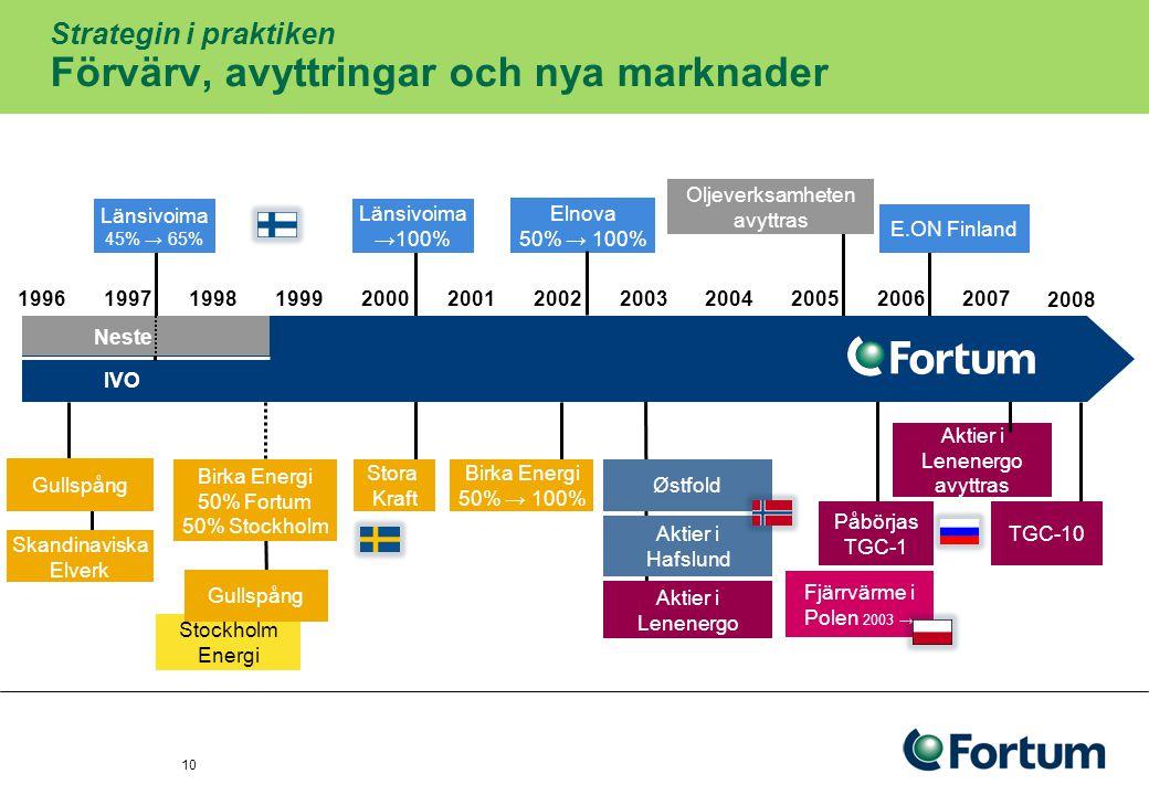 11 Dagens upplägg 1.Kort om Fortum – vad vi gör och vilka marknader vi är verksamma på 2.Hur går det för energisektorn.